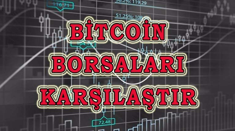 Bitcoin Borsaları Karşılaştırması (En Ucuz Coin Borsaları)